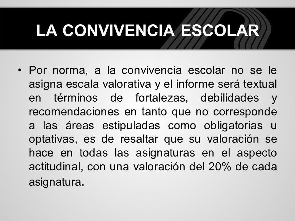 LA CONVIVENCIA ESCOLAR