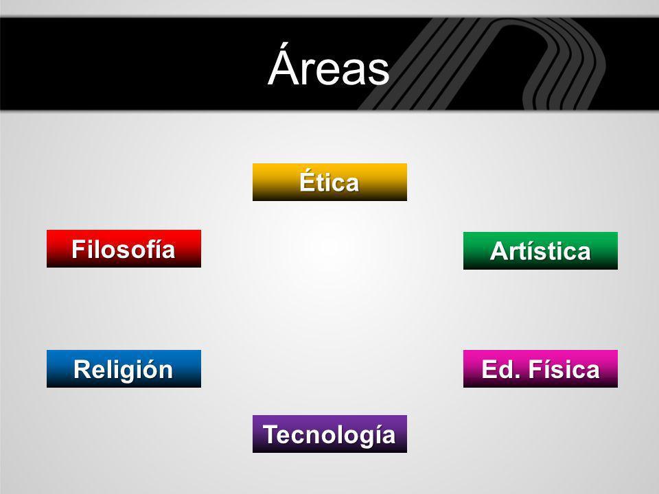Áreas Ética Filosofía Artística Religión Ed. Física Tecnología