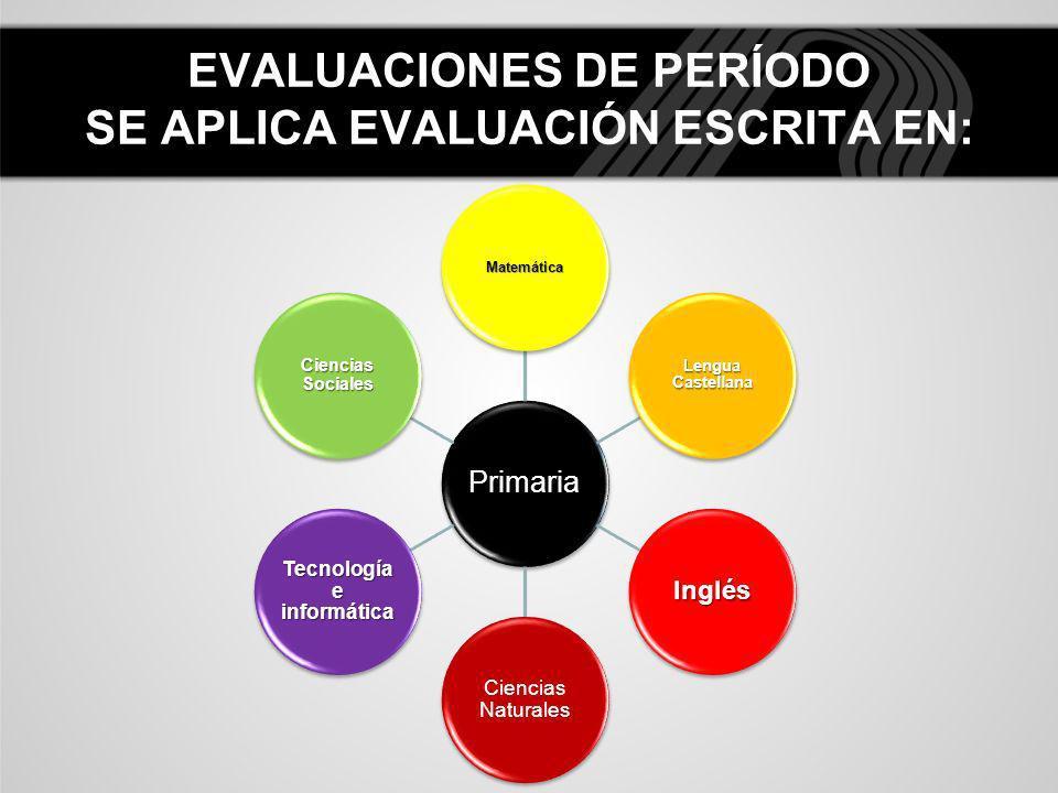 EVALUACIONES DE PERÍODO SE APLICA EVALUACIÓN ESCRITA EN: