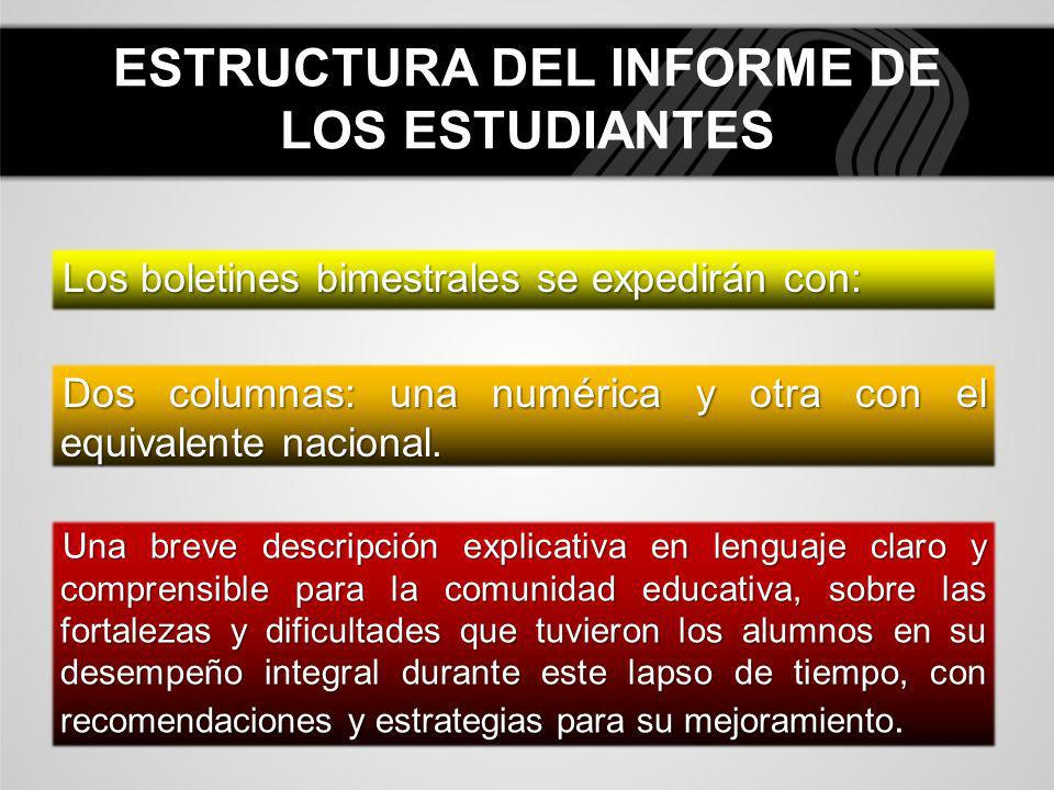 ESTRUCTURA DEL INFORME DE LOS ESTUDIANTES