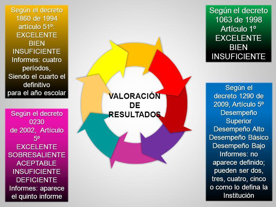 VALORACIÓN DE RESULTADOS