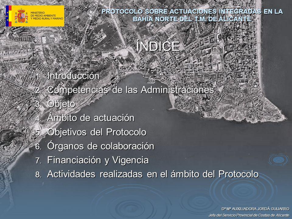 ÍNDICE Introducción Competencias de las Administraciones Objeto