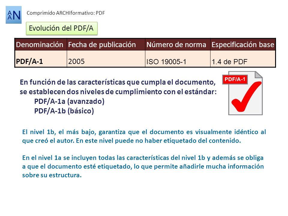 Evolución del PDF/A Denominación Fecha de publicación Número de norma