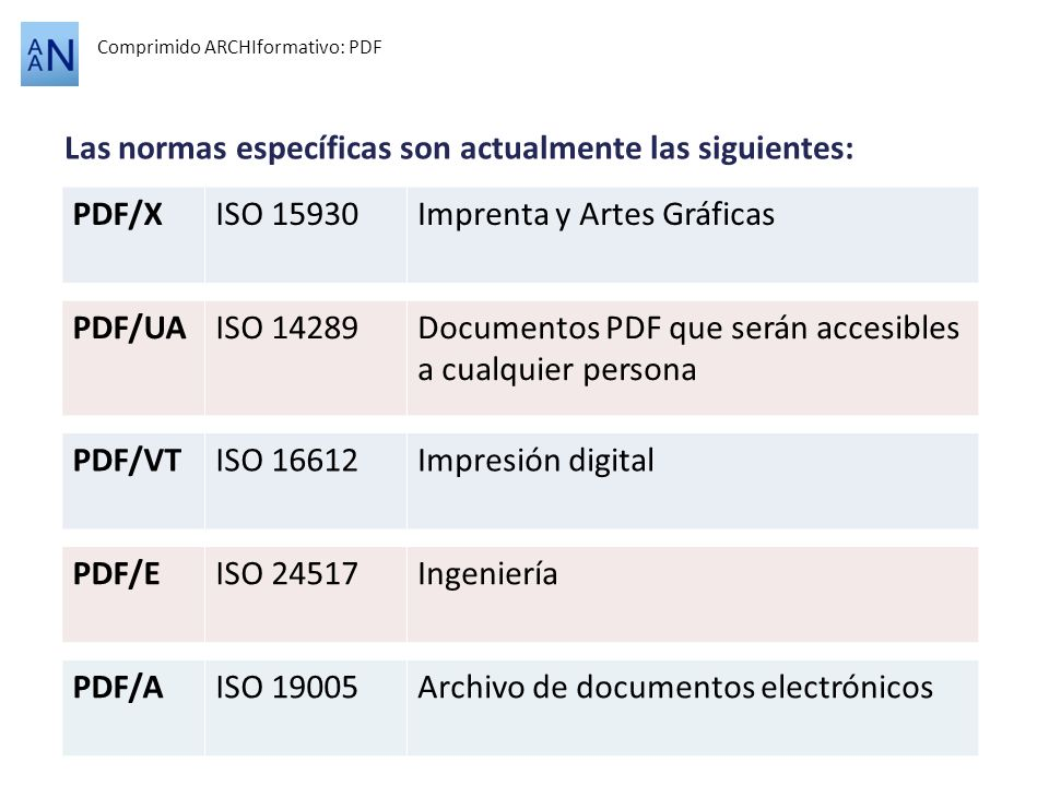 Las normas específicas son actualmente las siguientes: PDF/X ISO 15930