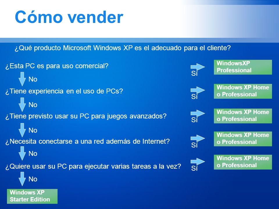 Cómo vender ¿Qué producto Microsoft Windows XP es el adecuado para el cliente ¿Esta PC es para uso comercial