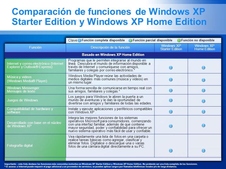 Basado en Windows XP Home Edition