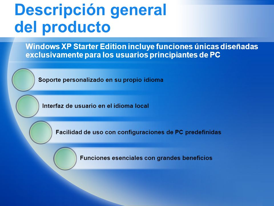 Descripción general del producto