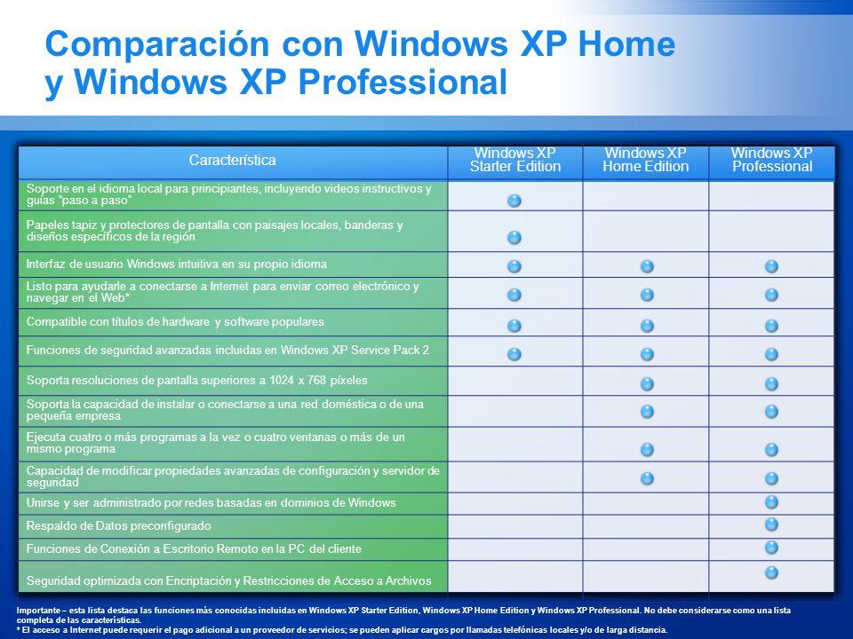 Comparación con Windows XP Home y Windows XP Professional
