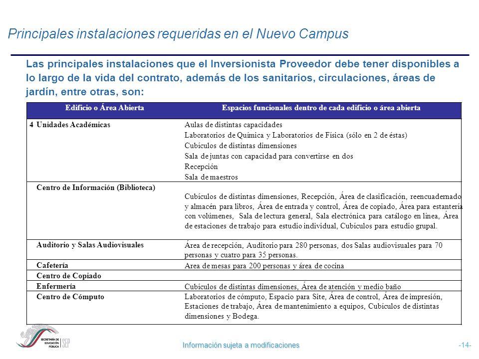 Principales instalaciones requeridas en el Nuevo Campus
