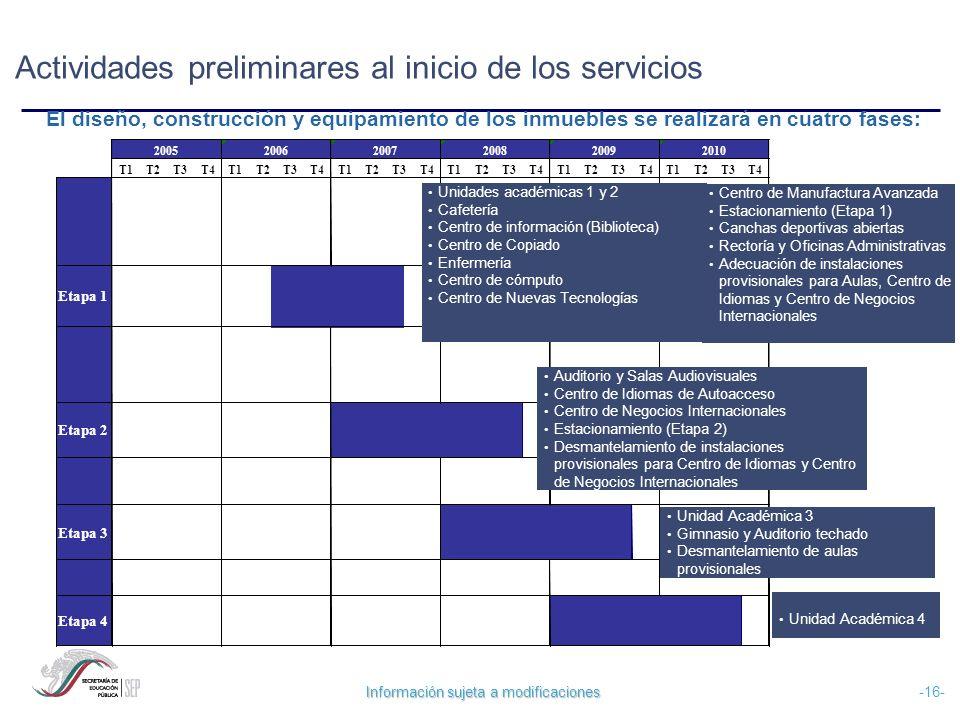 Actividades preliminares al inicio de los servicios