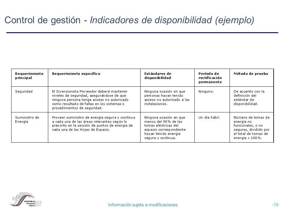 Control de gestión - Indicadores de disponibilidad (ejemplo)