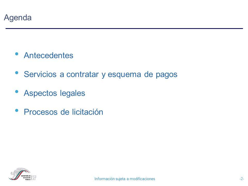 Agenda Antecedentes. Servicios a contratar y esquema de pagos.