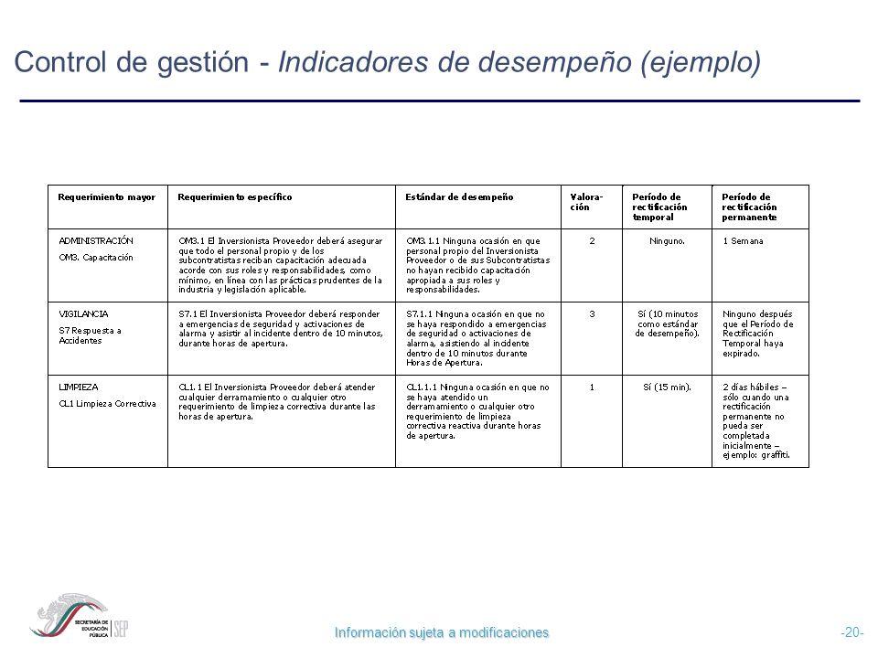 Control de gestión - Indicadores de desempeño (ejemplo)
