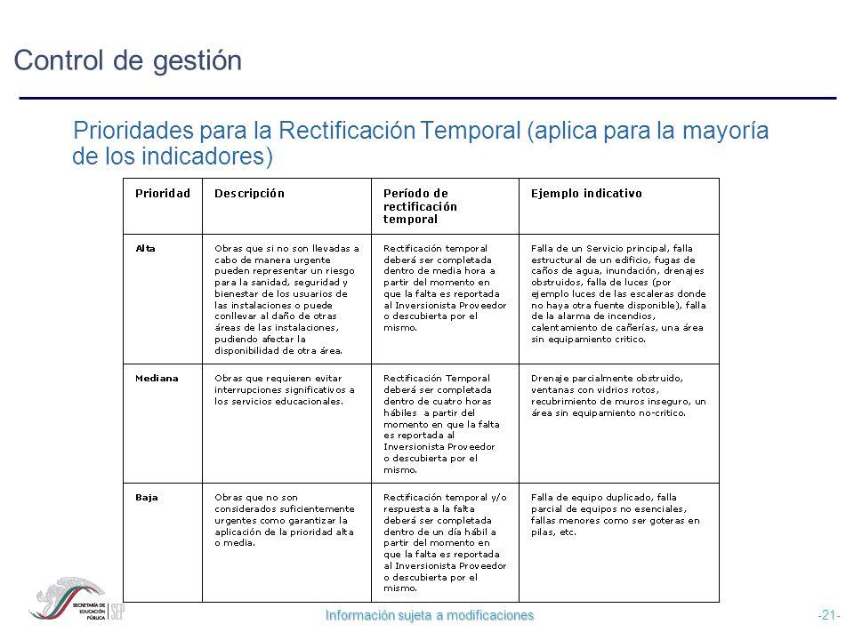 Control de gestión Prioridades para la Rectificación Temporal (aplica para la mayoría de los indicadores)