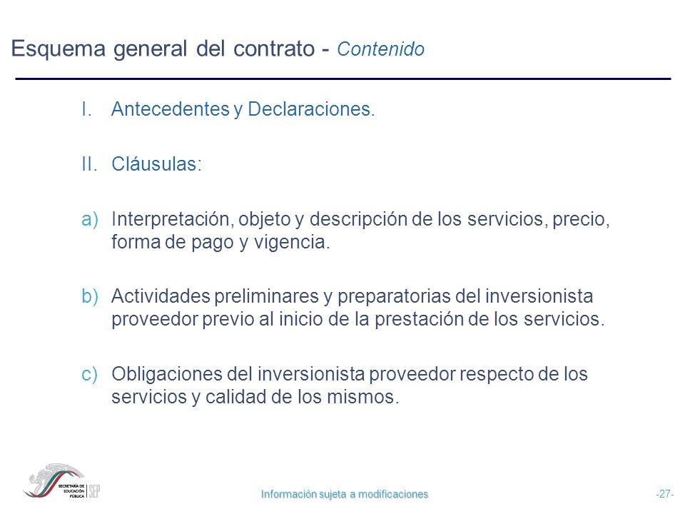 Esquema general del contrato - Contenido