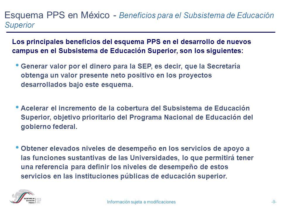 Esquema PPS en México - Beneficios para el Subsistema de Educación Superior