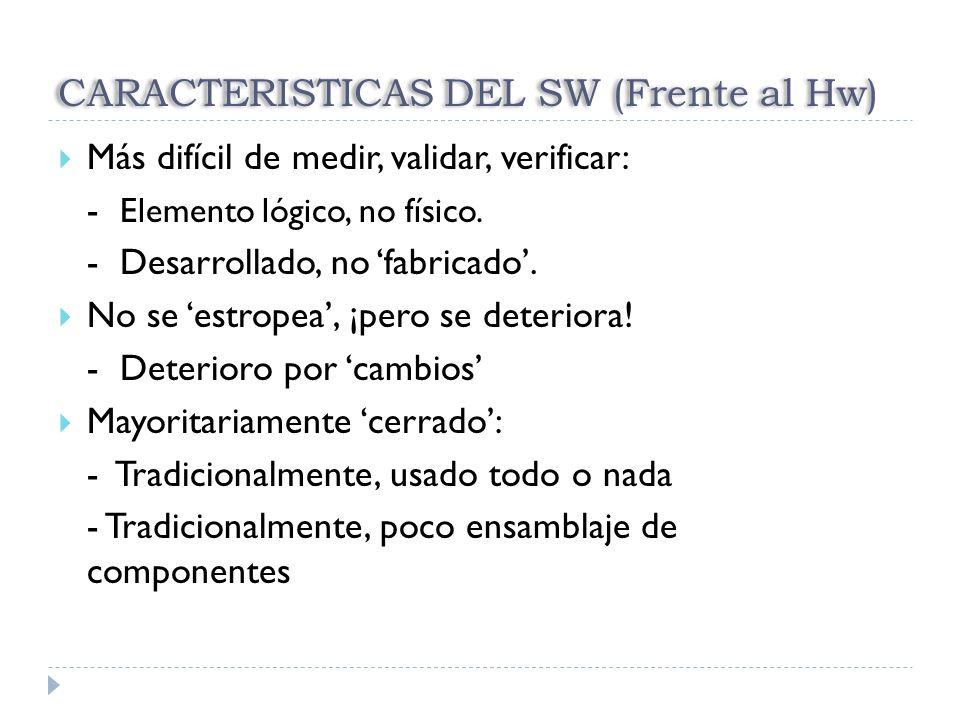 CARACTERISTICAS DEL SW (Frente al Hw)
