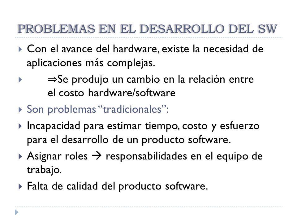 PROBLEMAS EN EL DESARROLLO DEL SW