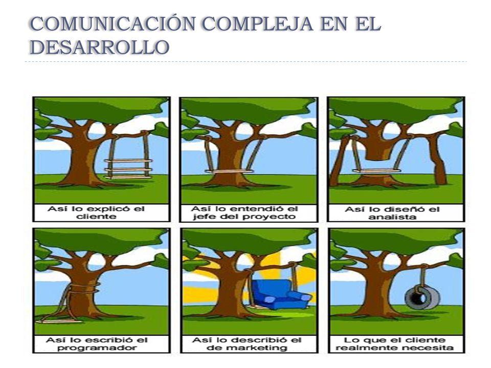 COMUNICACIÓN COMPLEJA EN EL DESARROLLO