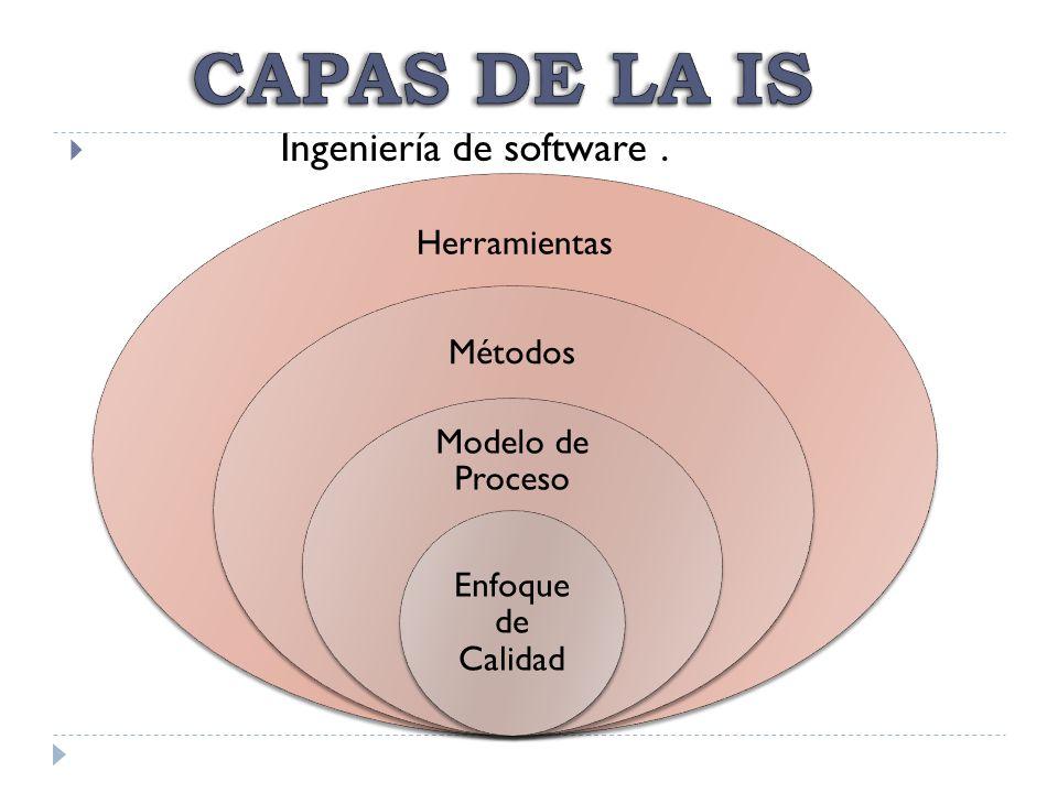 CAPAS DE LA IS Ingeniería de software . Herramientas Métodos