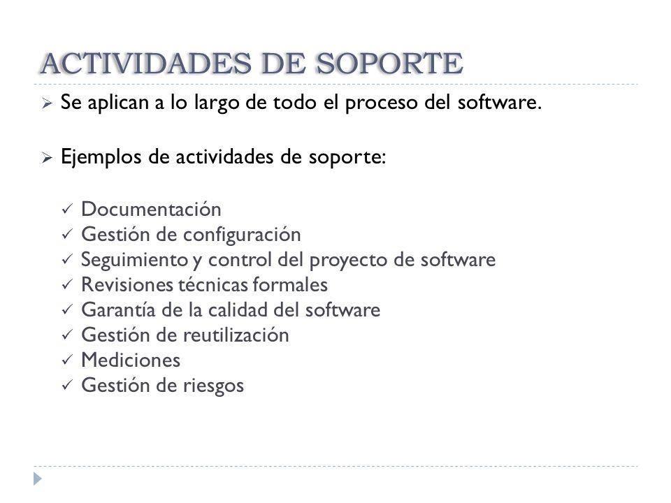 ACTIVIDADES DE SOPORTE