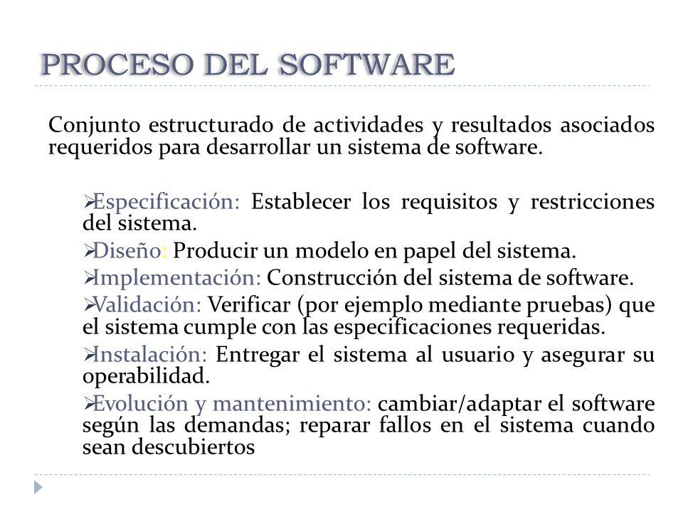 PROCESO DEL SOFTWARE Conjunto estructurado de actividades y resultados asociados requeridos para desarrollar un sistema de software.