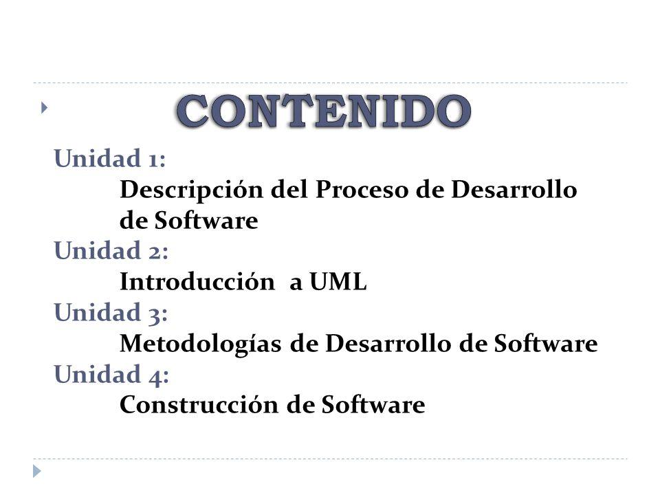 CONTENIDO Unidad 1: Descripción del Proceso de Desarrollo de Software