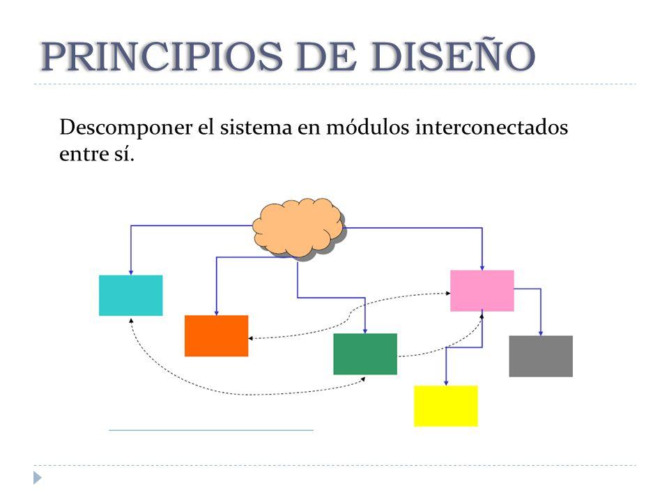 PRINCIPIOS DE DISEÑO Descomponer el sistema en módulos interconectados