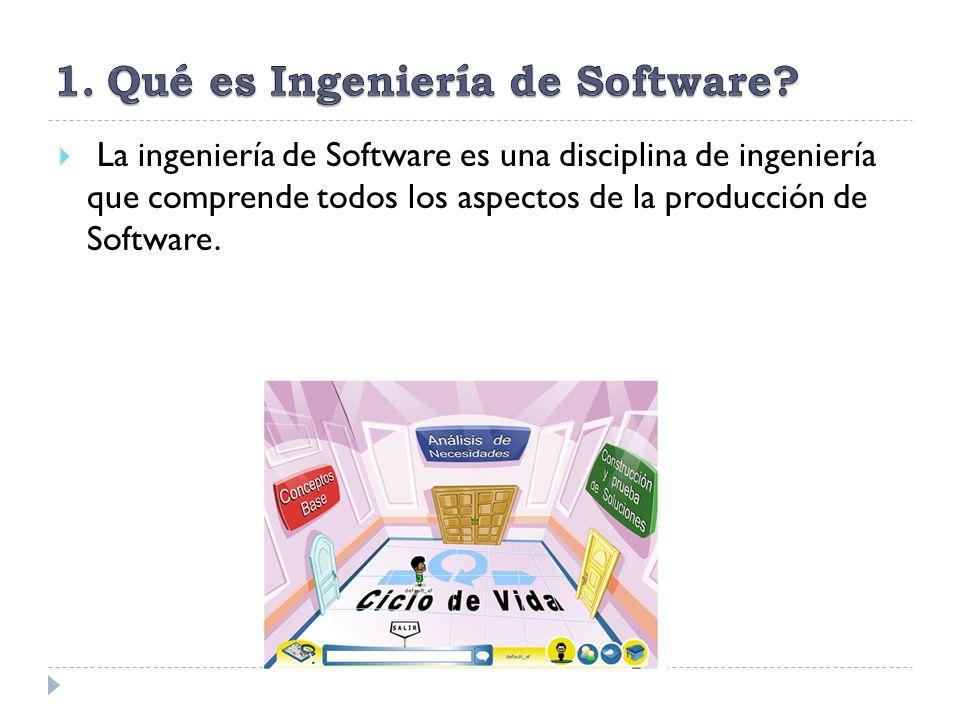 Qué es Ingeniería de Software