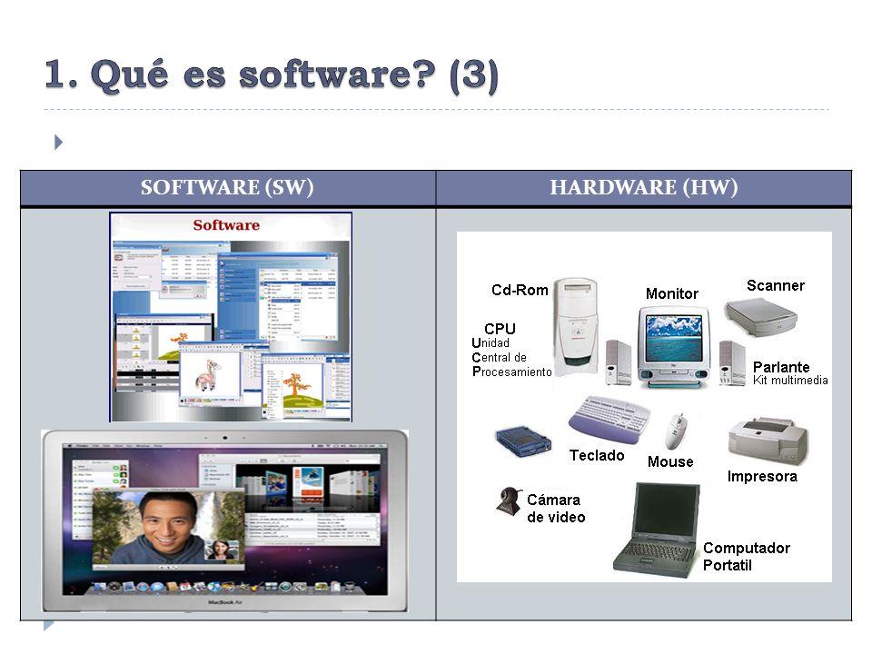 Qué es software (3) SOFTWARE (SW) HARDWARE (HW)