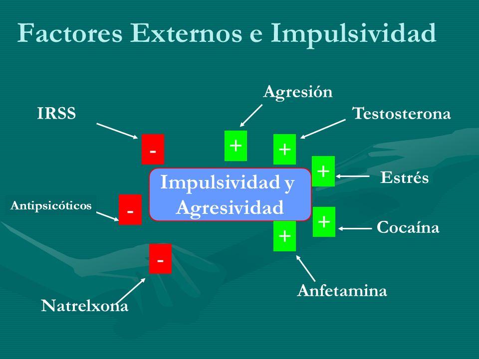 Factores Externos e Impulsividad