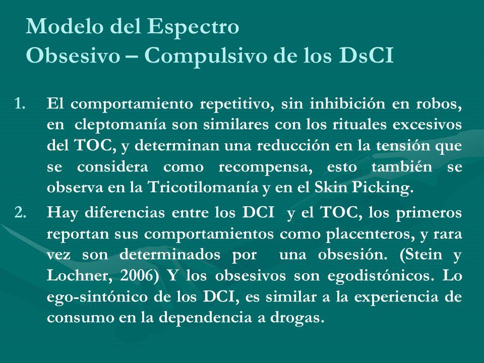 Modelo del Espectro Obsesivo – Compulsivo de los DsCI