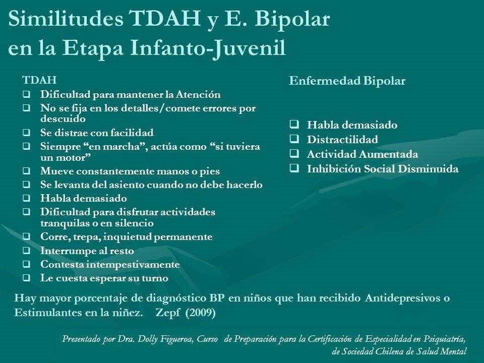 Similitudes TDAH y E. Bipolar en la Etapa Infanto-Juvenil