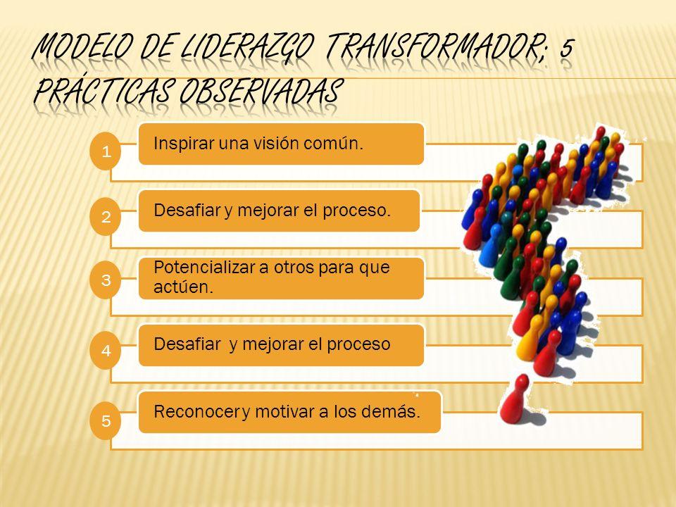 Modelo de Liderazgo transformador; 5 prácticas observadas