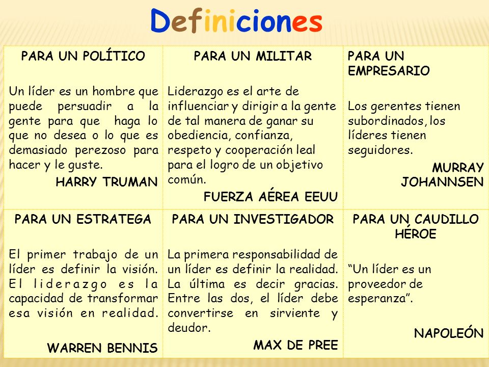 Definiciones PARA UN POLÍTICO