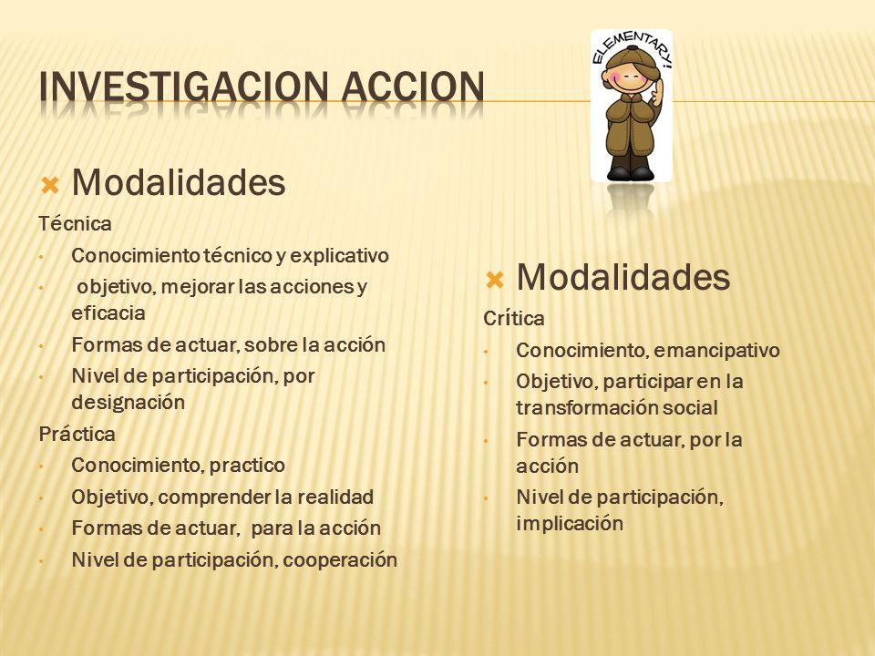 Investigacion accion Modalidades Modalidades Técnica