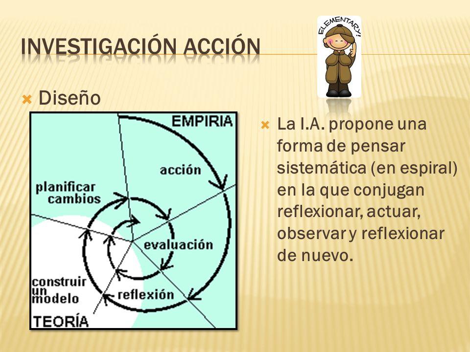 Investigación acción Diseño