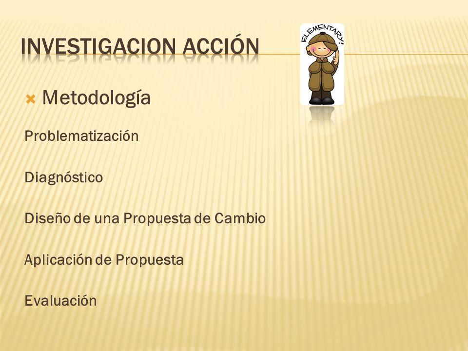 Investigacion acción Metodología Problematización Diagnóstico
