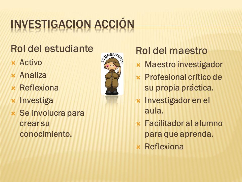 Investigacion acción Rol del estudiante Rol del maestro Activo