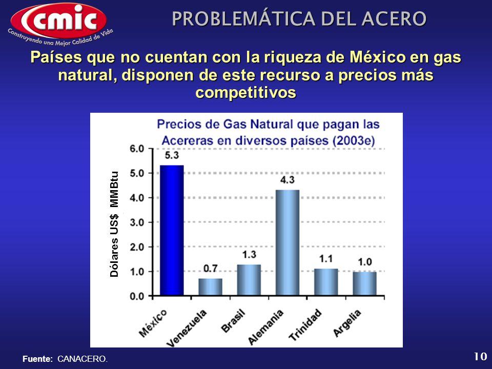 Países que no cuentan con la riqueza de México en gas natural, disponen de este recurso a precios más competitivos