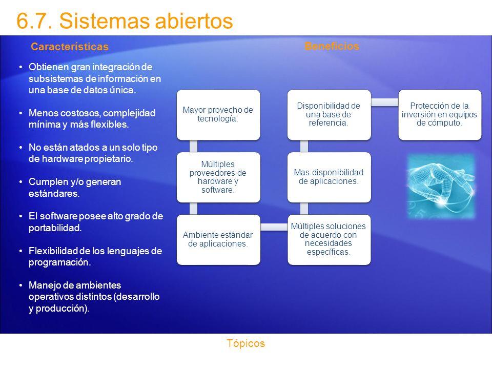 6.7. Sistemas abiertos Características Beneficios Tópicos