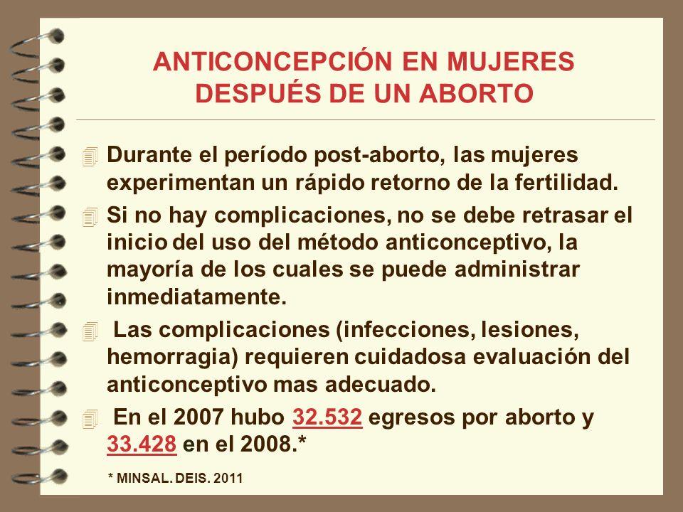 ANTICONCEPCIÓN EN MUJERES DESPUÉS DE UN ABORTO