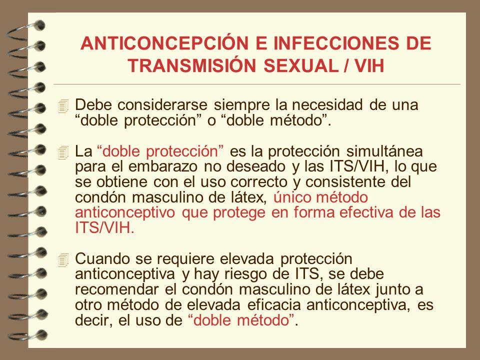 ANTICONCEPCIÓN E INFECCIONES DE TRANSMISIÓN SEXUAL / VIH