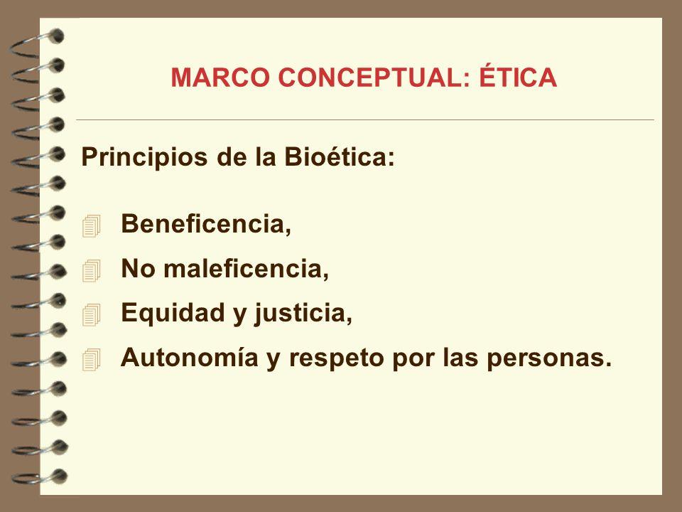 MARCO CONCEPTUAL: ÉTICA