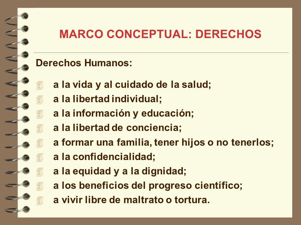 MARCO CONCEPTUAL: DERECHOS