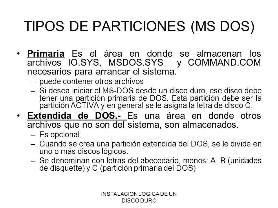 TIPOS DE PARTICIONES (MS DOS)