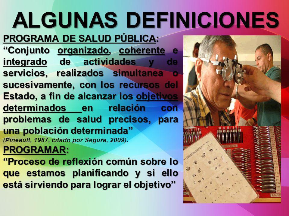 ALGUNAS DEFINICIONES PROGRAMA DE SALUD PÚBLICA: