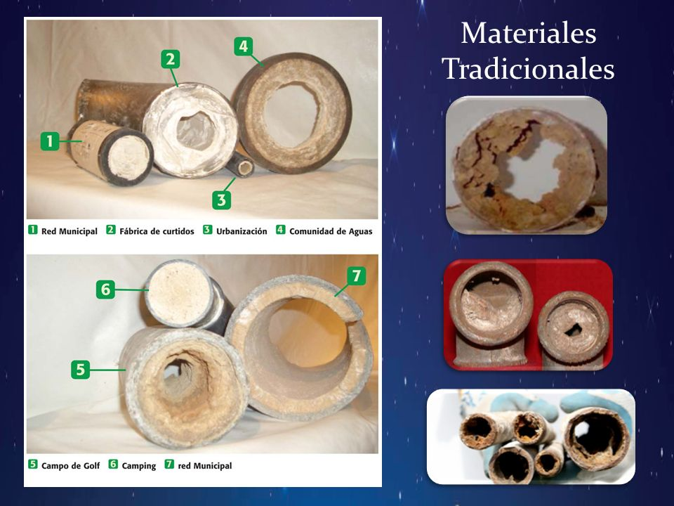 Materiales Tradicionales