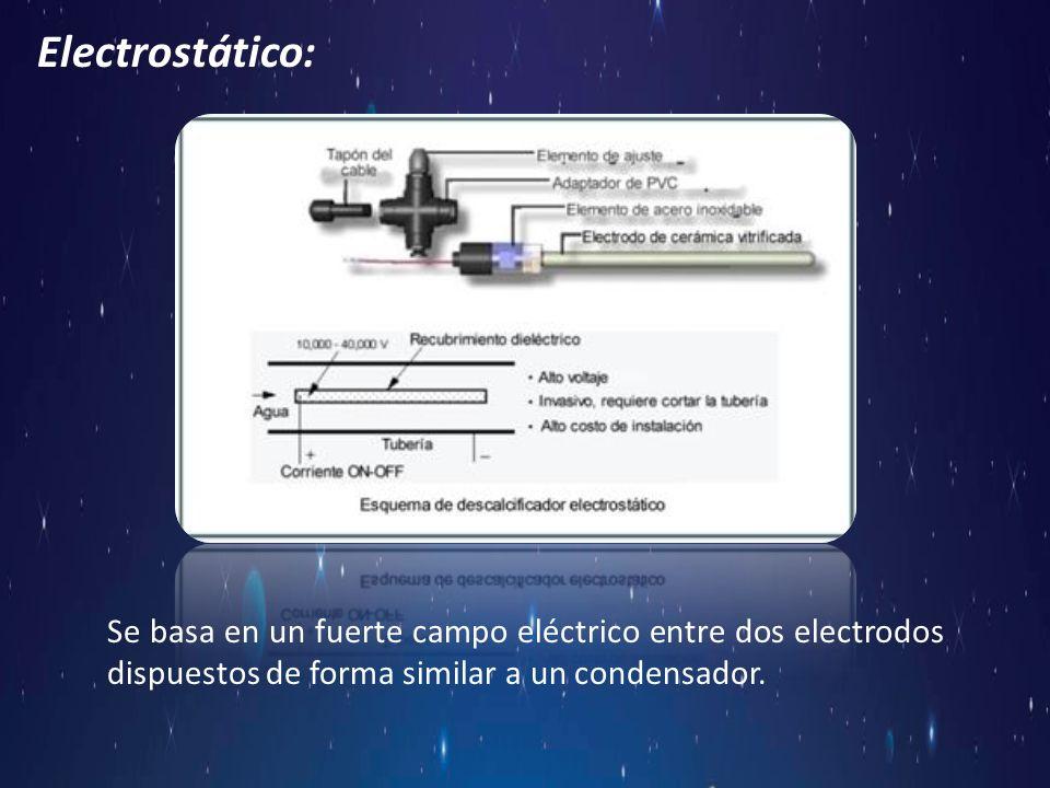Electrostático: Se basa en un fuerte campo eléctrico entre dos electrodos dispuestos de forma similar a un condensador.