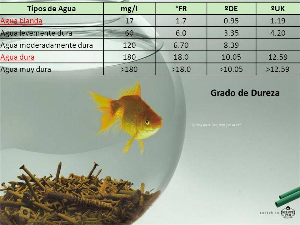 Grado de Dureza Tipos de Agua mg/l °FR ºDE ºUK Agua blanda 17 1.7 0.95